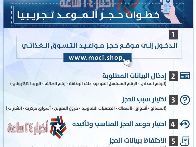 طريقة حجز موعد جمعية تعاونية الكويت moci.shop | تصريح خروج وقت الحظر عبر وزارة التجارة والصناعة