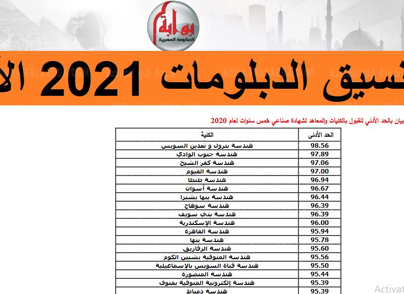 رابط بوابة الحكومة المصرية تنسيق الدبلومات الفنية 2021 وخطوات تسجيل طلبات الالتحاق بالكليات الكترونيا